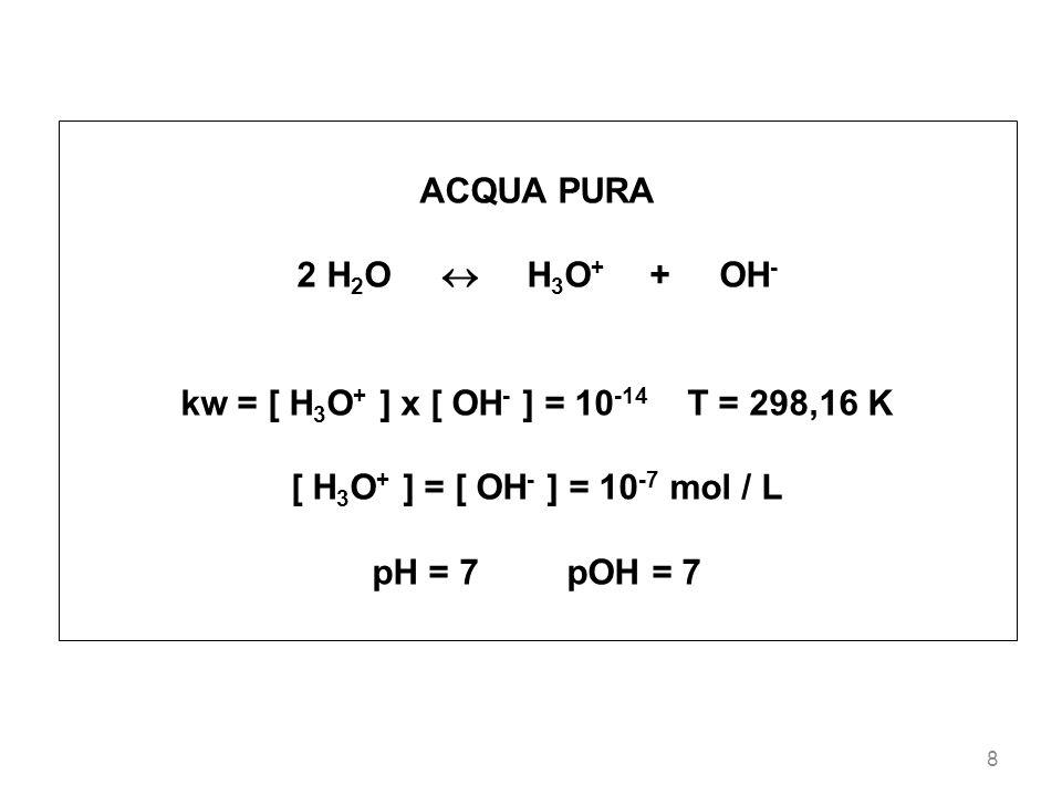 ACQUA PURA 2 H2O  H3O+ + OH- kw = [ H3O+ ] x [ OH- ] = 10-14 T = 298,16 K. [ H3O+ ] = [ OH- ] = 10-7 mol / L.